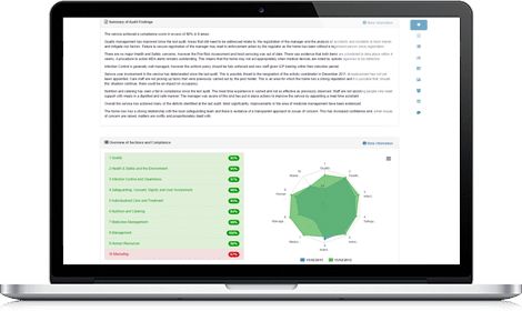 Impact Audit Tool